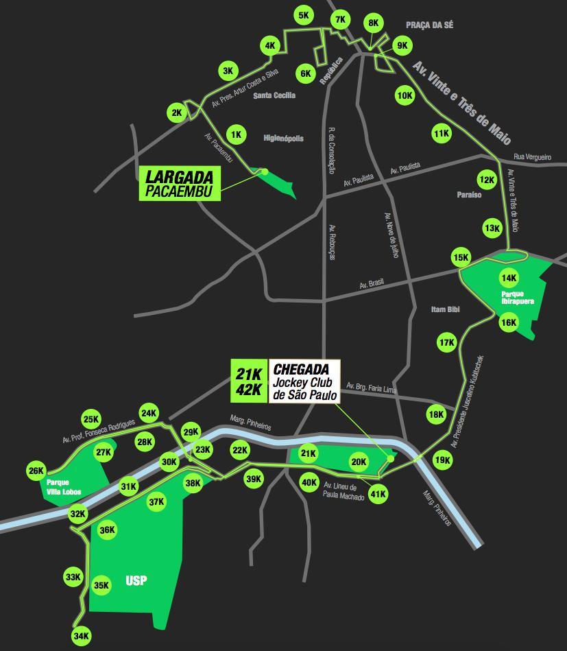 maratón de Sao Paulo